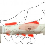 ハンドルと掌の接触