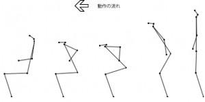 図2.8 矢印「入り
