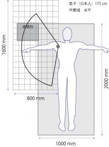 図5.1ベッド水平作業域男子1